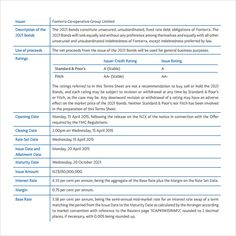 Annotated Bibliography  Graphics To Use For Online Class