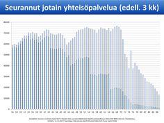 tilastokeskus-yhteisopavelut-3kk-16-89-2017