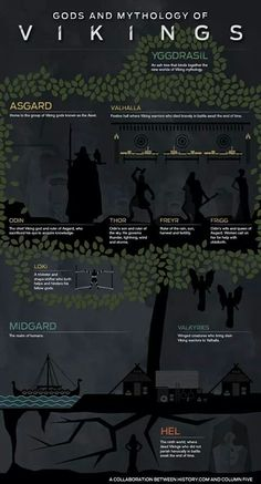 Infographic from the Vikings TV show. I like the style of it, even if the info's a little sparse. Infographic from the Vikings TV show. I like the style of it, even if the info's a little sparse. Viking Power, Viking Life, Viking Woman, Viking Shield, Odin And Thor, Vikings Tv Show, Norse Vikings, History Channel, Gods And Goddesses