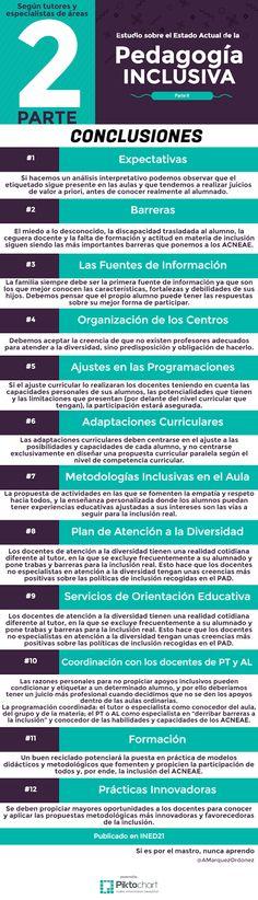 Conclusiones segundo estudio Estado Pedagogía Inclusiva Boarding Pass, Reading Comprehension, Professor