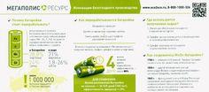 Инфографика Мегаполисресурс о переработке батареек