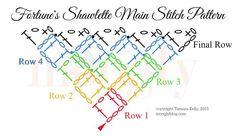 Fortune's Shawlette Main Chart