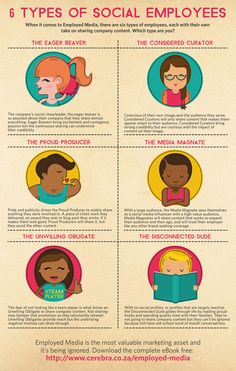 Social media infographic: Which type of social employee are you? Social Business, Cheerleading, Leadership, Infographic, Ebooks, Family Guy, Things To Come, Social Media, Content