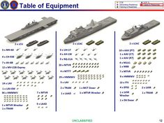 Amphibious Assault Ship In South China Sea With Unprecedentedly Large Load of - The Drive Military Units, Military Weapons, Uss America, The War Zone, Military Drawings, Us Navy Ships, Naval, Military Pictures, Modern Warfare