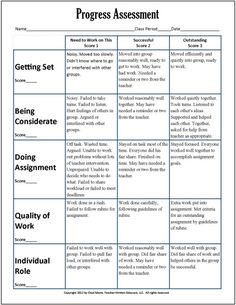 Cooperative Learning: 7 Free PDF Assessment Instruments daily teaching tools. com