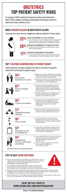 OB Top Patient Safety Risks - Obstetrics Closed Claim Study
