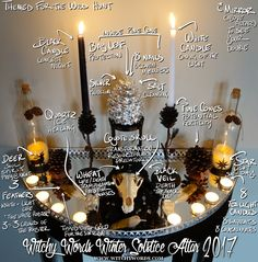 10 Festive Christmas Decorations Sure to Impress - Life Is Fun Silo Pagan Yule, Pagan Altar, Wiccan Decor, Witch Alter, Black Candles, Sabbats, Witch Aesthetic, Winter Solstice, Book Of Shadows