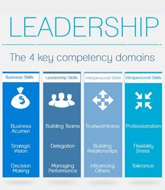 leadership, leadership skills, leadership qualities