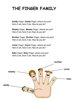 finger and hand rhyming songs or poems for kids - Yahoo Image Search Results Preschool Family Theme, Rhyming Preschool, Preschool Music, Family Poems, Kids Poems, Children Songs, Finger Family Song, Mommy Finger Song, Transition Songs