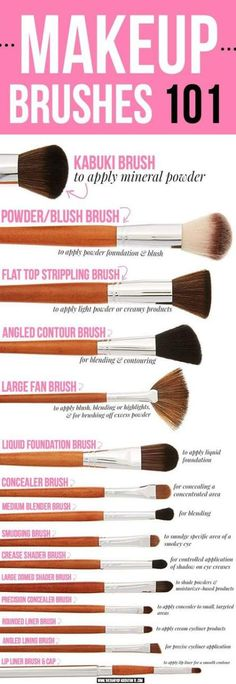 This makeup brush guide shows 15 of the best Vanity Planet makeup brushes, inclu. - - This makeup brush guide shows 15 of the best Vanity Planet makeup brushes, including how to use each type of makeup brush Celebrity Makeup Ideas for W. Makeup 101, Makeup Guide, Skin Makeup, Makeup Tools, Makeup Ideas, Best Makeup Brushes, Best Brushes, Eyeshadow Brushes, Eyeshadow Guide