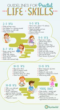Practical Life Skills by age - Modern Montessori Activities, Toddler Activities, Learning Activities, Life Skills Activities, Montessori Education, Montessori Baby, Toddler Preschool, Gentle Parenting, Kids And Parenting