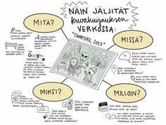 Näin jäljität kuvahuijauksen verkossa. 5th Grades, Primary School, Writing Tips, Language, Social Media, Teaching, Education, Fifth Grade, Social Networks