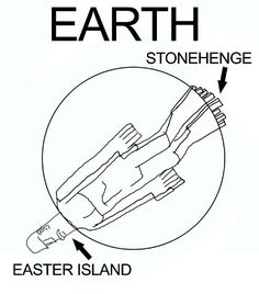 Makes perfect sense now. Stonehenge and Easter island explained ha