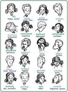 Dutch - How do you feel today? Dutch Phrases, Dutch Words, Dutch Language, Language Study, Learn Dutch, Learn English, Dutch Netherlands, Kids Planner, Going Dutch