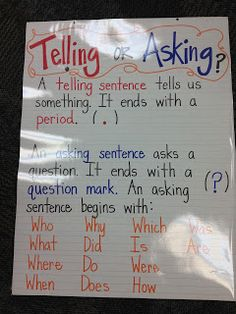Oh my god of amazingness of anchor charts! If I make one a day I'll be done never! LOVE!