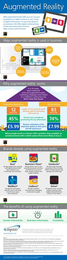 Augmented Reality Infographic. Emily Baldwin | Future of Possible | Atlanta Social Media