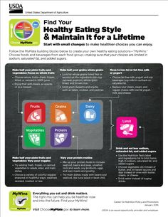 New #MyPlate messages for 2015-2020 #DietaryGuidelines