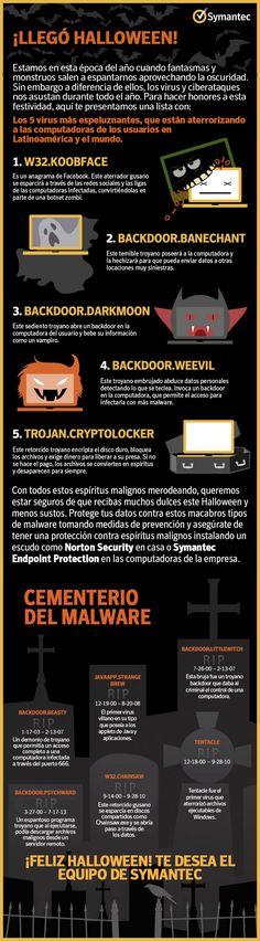 #Infografia #CommunityManager Los 5 virus informáticos más espeluznantes. #TAVnews