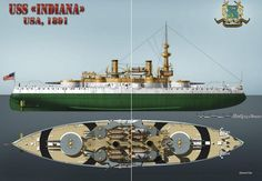 USS Indiana - Indiana class Battleship