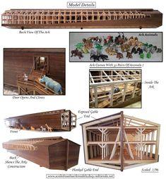Ark Model Details