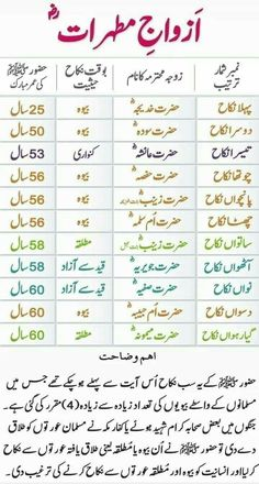 Muslim Love Quotes, Beautiful Islamic Quotes, Quran Quotes Love, Quran Quotes Inspirational, Ali Quotes, Islam Beliefs, Islamic Teachings, Islamic Phrases, Islamic Messages