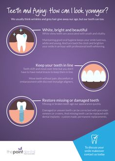 Dental Implant Surgery, Dental Surgeon, Dentist Quotes, Dental Bridge Cost, Zoom Teeth Whitening, Tooth Extraction Aftercare, Sedation Dentistry, Best Dentist, Cheap Dentist