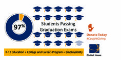 Education College, Life Skills, How To Become, Mexico, Student, India, Usa, Children, Kids