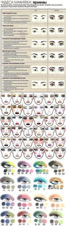 Чудеса макияжа . Приёмы и техника в картинках .