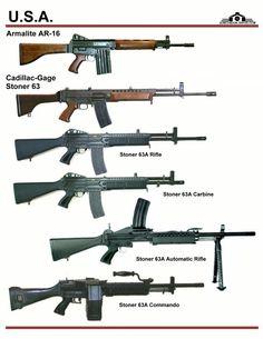 The platform continued with the Robinson rifle Weapons Guns, Guns And Ammo, Battle Rifle, Submachine Gun, Fire Powers, Assault Rifle, Cool Guns, Military Weapons, War Machine