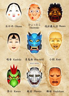 Japanese masks I by sahua d