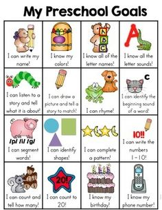 Pre-Kindergarten Goals Sheet This preschool skill goal sheet is a one page sheet of typical skills that a preschooler may learn. It is a fun and very visual way for the kids to see what skills they have mastered and document the child's learning. Preschool Assessment, Preschool Prep, Preschool At Home, Preschool Lessons, Preschool Classroom, Preschool Learning Activities, Preschool Schedule, Pre K Activities, Activities For 4 Year Olds