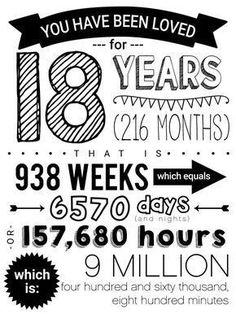 Birthday Poster Birthday - Gift Ideas For Girl Friend Gifts For 18th Birthday, Happy Birthday 18th, 18th Birthday Cards, Birthday Diy, Birthday Presents, Girl Birthday, 18th Birthday Ideas For Boys, Funny Birthday, 18th Birthday Quotes Funny