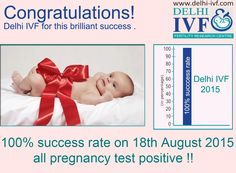 Congratulations!   100% success rate on 18th August 2015 All Pregnancy Test Positive !!  #DIFC #Surrogacy #Success #Achievement #IVF