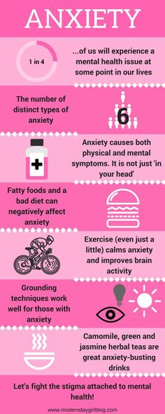 Anxiety awareness. When the benefits of worry, become the life restricting condition of anxiety