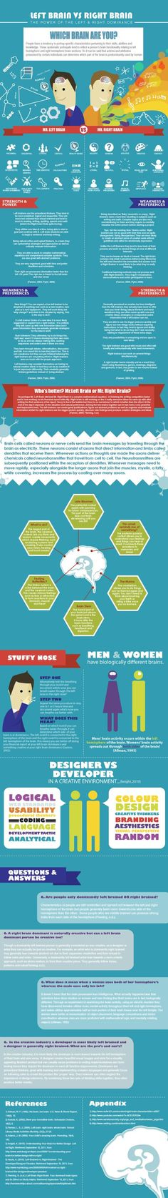 Left brain vs. right brain. Which are you? Interesting info on strengths and weaknesses