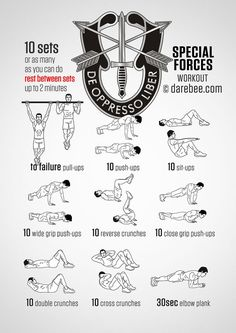 Think you have what it takes? Try this Special Forces Workout!