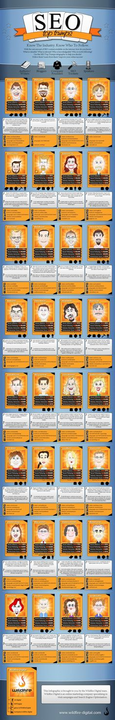 #SEO Top Trumps. #infographic