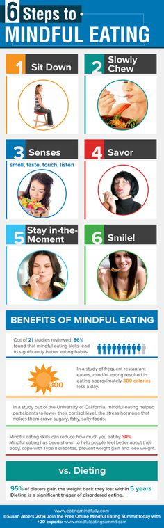 A Mindful Eating Mini-Guide.  Follow these 6 Steps to mindful eating (& learn the surprising benefits!) www.eatingmindfully.com