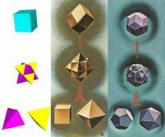 The origin of the Rhombic Dodecahedron and the Rhombic Triacontahedron  (See: The Realm ... , Plates VI, VII). At the left side I added three images illustrating the origin  of the Cube (the Rhombic Hexahedron) being the case of the Stella Octangula.
