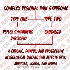 type 1 / type 2 CRPS / RSD. RSD/CRPS November Awareness Month. Please stand for the vision of love, and wear orange for the month of November!!! RSD/CRPS is a neurological disease with pain as its first symptom, and skin and muscle dystrophy. It is more painful than childbirth, cancer, and amputation. Don't let those with this disease fight it alone, #standforthevisionoflove. #wearorangeinnovember