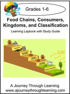 """A Journey Through Learning has over 400 of lapbooks of unit study topics and lapbooks created to go with your favorite homeschool programs. Try Food Chains, Consumers, Kingdoms, Classification Lapbook for FREE.   Use code """"freebie"""" at checkout!"""