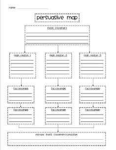 Differentiated Persuasive Graphic Organizers...three different choices...click on each one for the download.