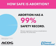 (2 of 2) How Safe Is Abortion?  Abortion has a 99% safety record. Women experience serious complications less than 1% of the time.  Source: The American Congress of Obstetricians and Gynecologists (ACOG National) / Planned Parenthood