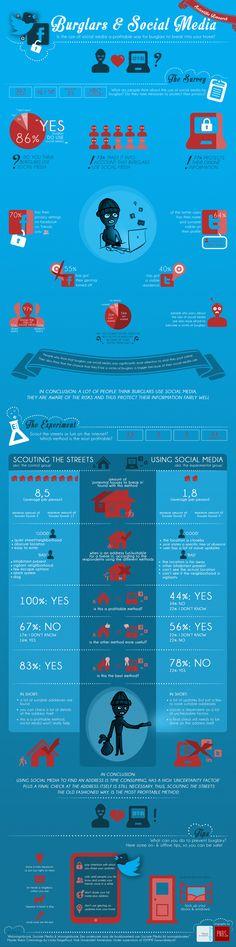 Burglars & #SocialMedia