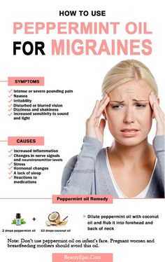 How to use Peppermint oil for Migraines