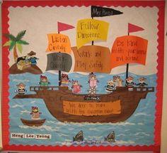pirate classroom | Classroom Rules Bulletin Boards & Classroom Ideas | MyClassroomIdeas ... Pirate Bulletin Boards, Back To School Bulletin Boards, Classroom Bulletin Boards, Classroom Rules, Classroom Themes, Pirate Day, Pirate Theme, Pirate Decor, Pirate Crafts
