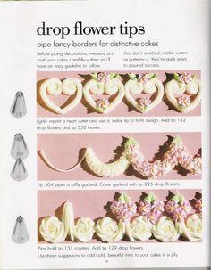Drop Flower Tips https://plus.google.com/photos/100543214923233472999/albums/5523165573260981377/5523165705963381634?banner=pwa=5523165705963381634=100543214923233472999