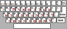 Keyboard layout for Typing in Ancient and Modern Hebrew