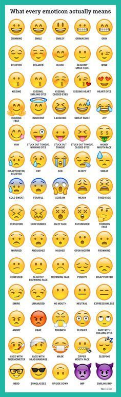 TI_Graphics_emoticons explained_1                                                                                                                                                                                 More