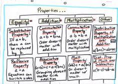 Properties- 1 of 2